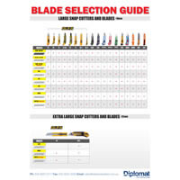 Safety Knives Blade Selection Guides